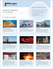 Thermal Ceramics Product Overview